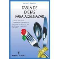 portada Tabla de dietas para adelgazar (Tablas de alimentos)
